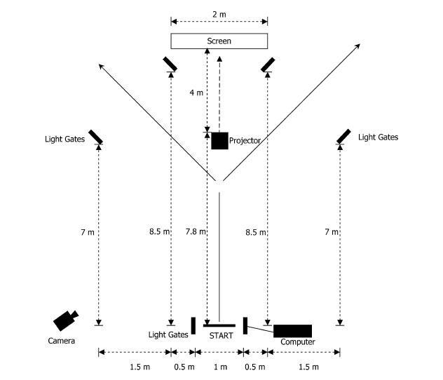 Figure-2-Reactice-Agility-Test