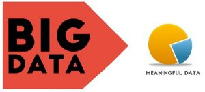 bigdata-and-meaningful-data1