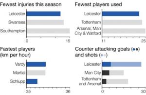 (Magawan – BBC Sport, 2016)